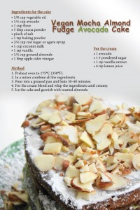 Avocado Cake Recipe Postcard